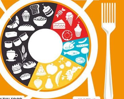 Gráfico Alimenticio